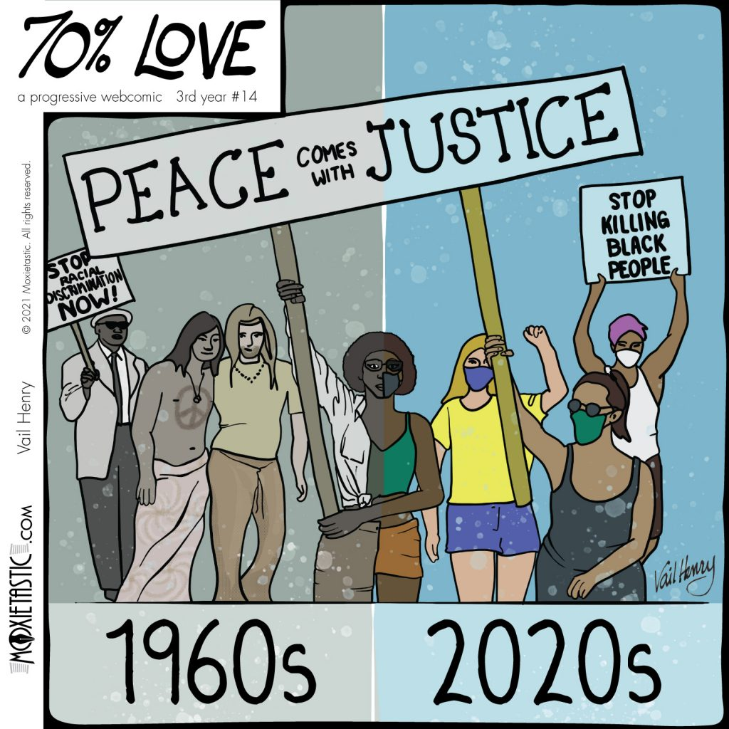 A protest from the 1960s and from the 2020s as a continuation of each other.